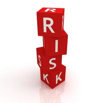Risk analysis and management in construction thesis